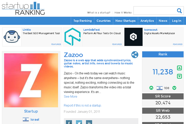 The Zazo application for enriching video content is exposed.